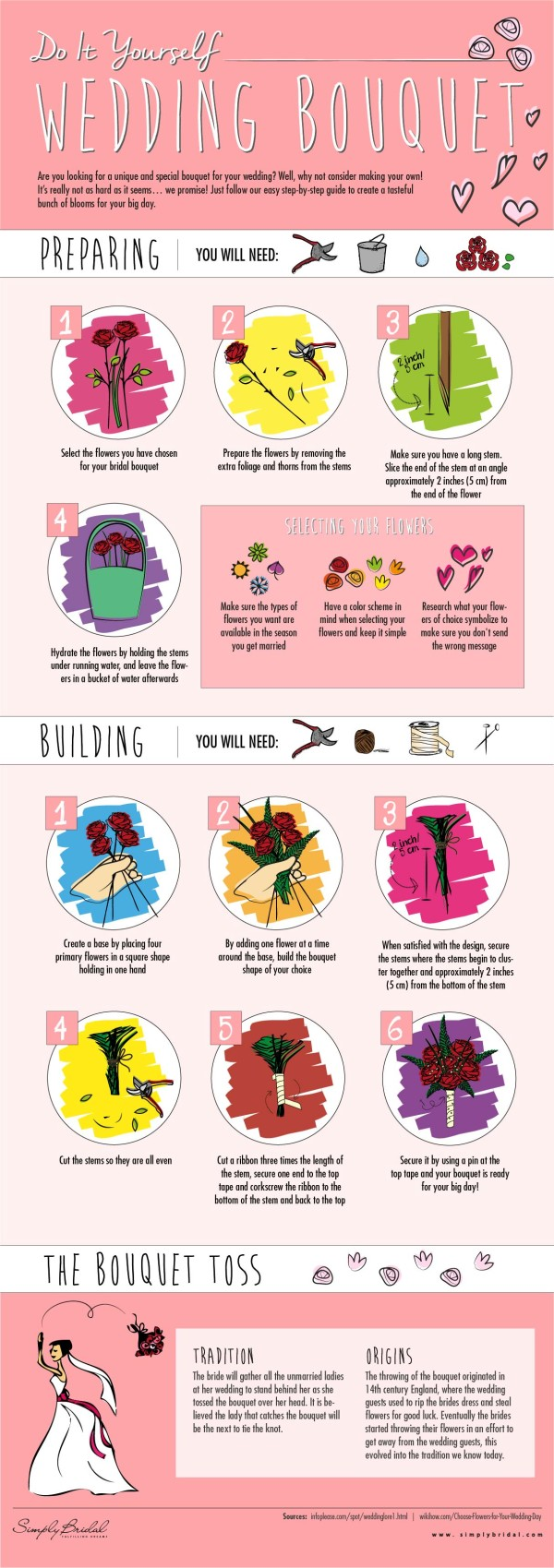 How To Make a DIY Wedding Bouquet